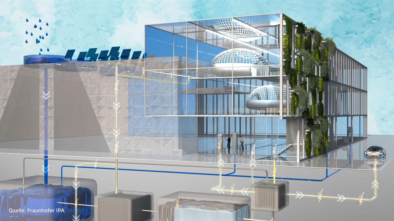 Der Weg zur CO2e-neutralen Fabrik